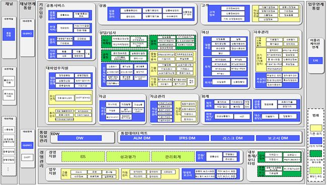bi 소프트웨어